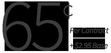 Pricing | TC2000 Brokerage